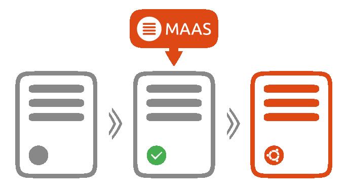 MAAS leaderboard