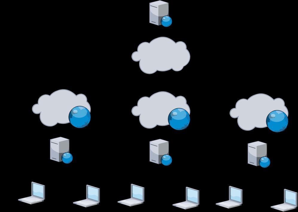 Ubuntu cloud archive mirror setup multi-cloud