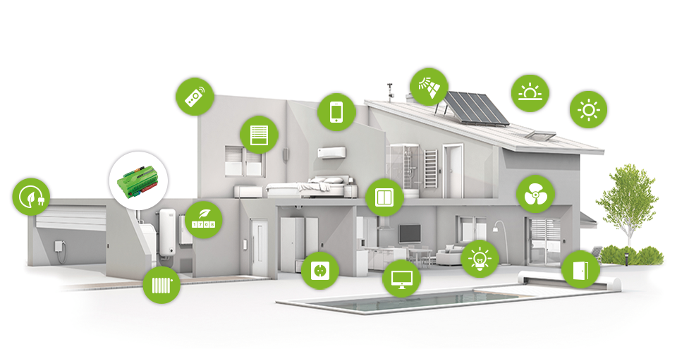 The future of your smart home ubuntu insights Energy smart home